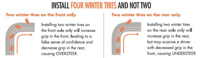 Winter Tires 3